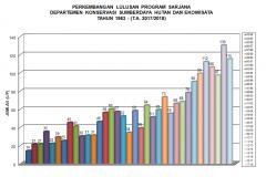 Chart_L+P_TA_2018
